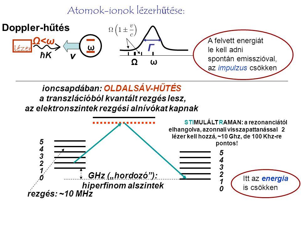 Doppler-hűtés Γ Ω ω ω v ħKħK Ω<ωΩ<ω lézer ioncsapdában: OLDALSÁV-HŰTÉS a transzlációból kvantált rezgés lesz, az elektronszintek rezgési alnívókat kap
