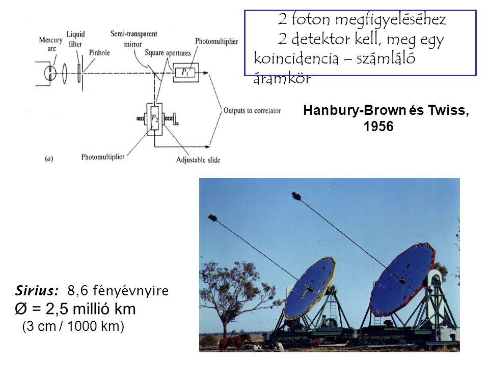 Hanbury-Brown és Twiss, 1956 2 foton megfigyeléséhez 2 detektor kell, meg egy koincidencia – számláló áramkör Sirius: 8,6 fényévnyire Ø = 2,5 millió k