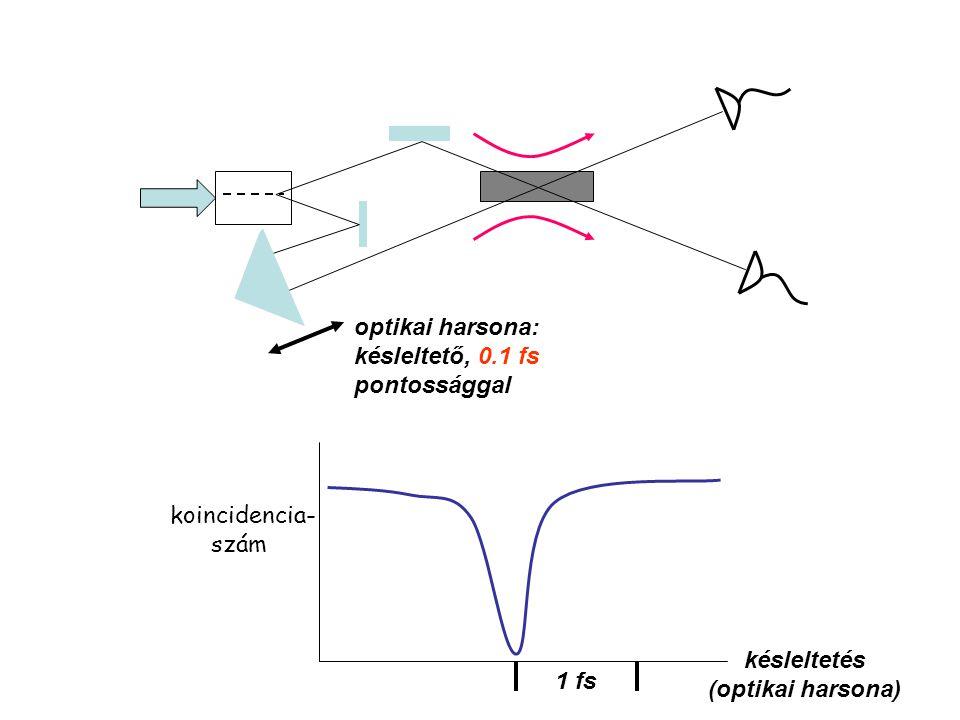 optikai harsona: késleltető, 0.1 fs pontossággal koincidencia- szám 1 fs késleltetés (optikai harsona)