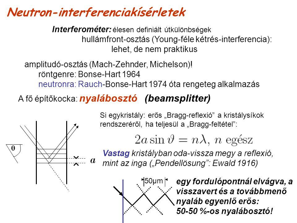 neutron : Sokkal rövidebb a fényhullámnál sokkal nagyobb mechanikai stabilitás kell Bonse-Hart-Rauch Si egykristály háromfülű interferométer