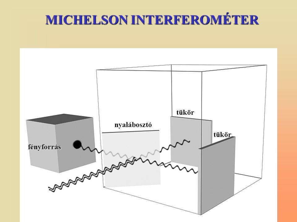 MICHELSON INTERFEROMÉTER fényforrás nyalábosztó tükör tükör