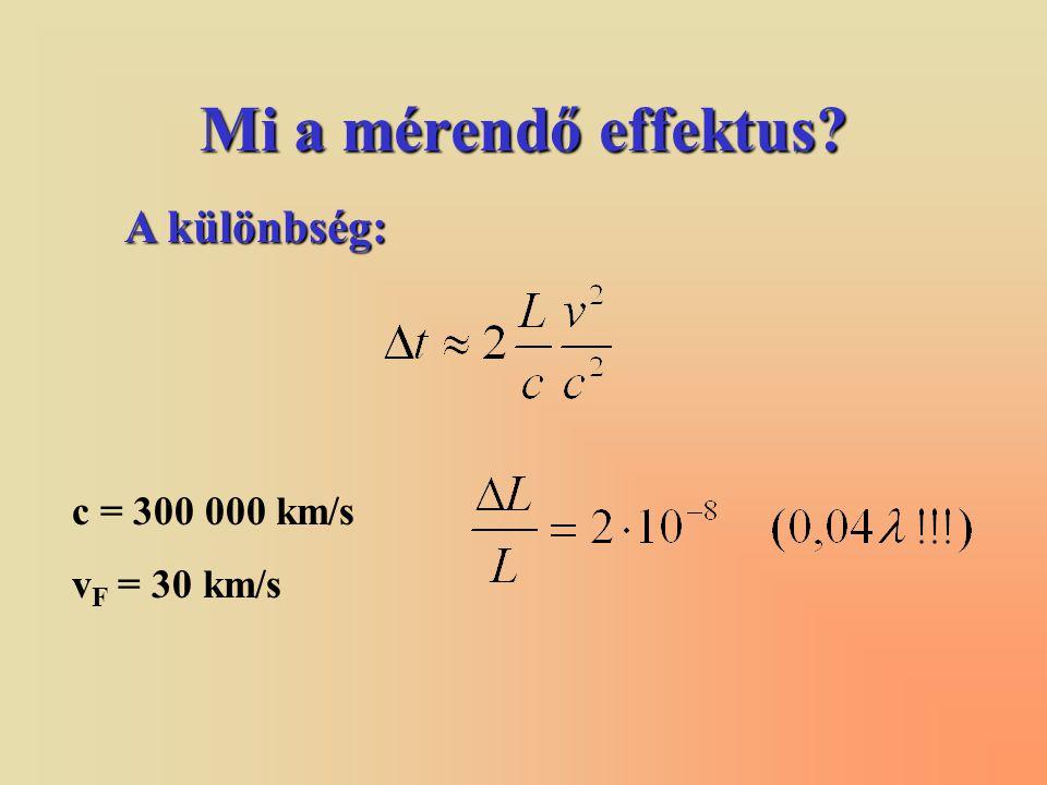 Mi a mérendő effektus A különbség: c = 300 000 km/s v F = 30 km/s