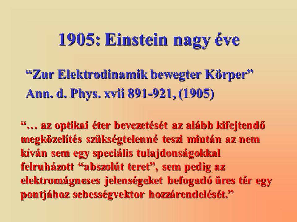 1905: Einstein nagy éve Zur Elektrodinamik bewegter Körper Ann.