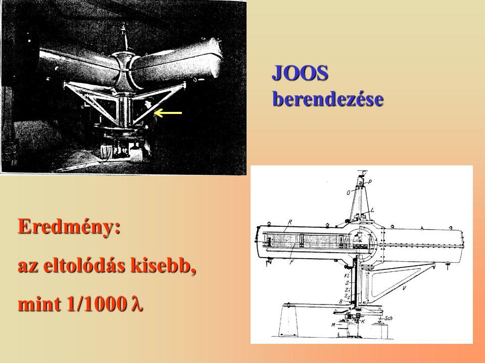 JOOS berendezése Eredmény: az eltolódás kisebb, mint 1/1000 mint 1/1000