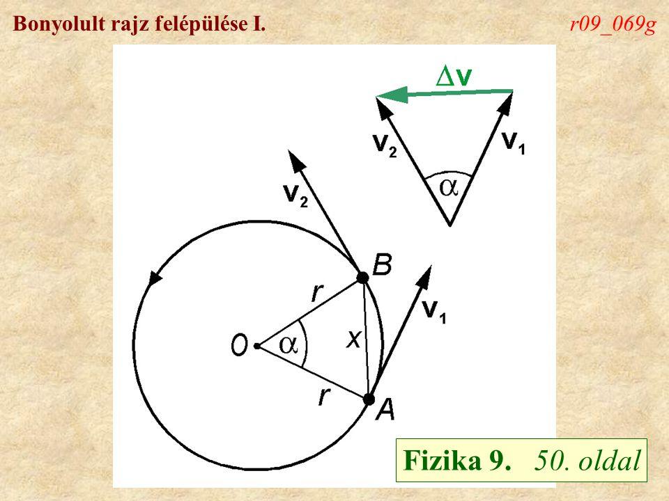 Bonyolult rajz felépülése I.r09_069g Fizika 9. 50. oldal
