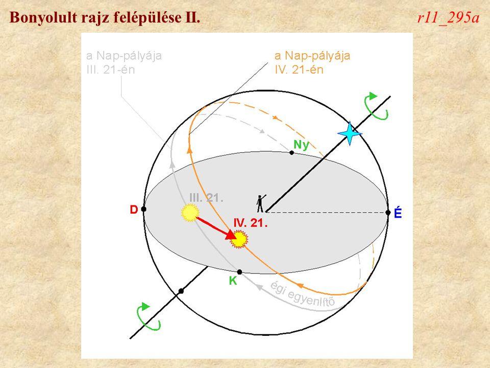 Bonyolult rajz felépülése II.r11_295a