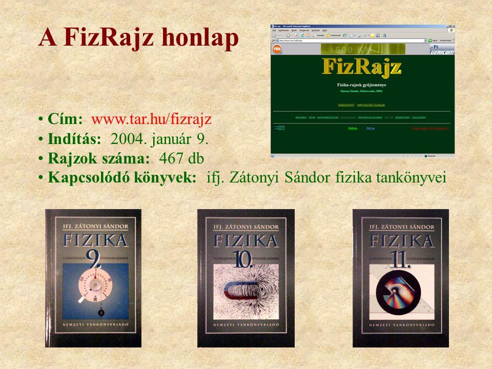 A FizRajz honlap Cím: www.tar.hu/fizrajz Indítás: 2004. január 9. Rajzok száma: 467 db Kapcsolódó könyvek: ifj. Zátonyi Sándor fizika tankönyvei