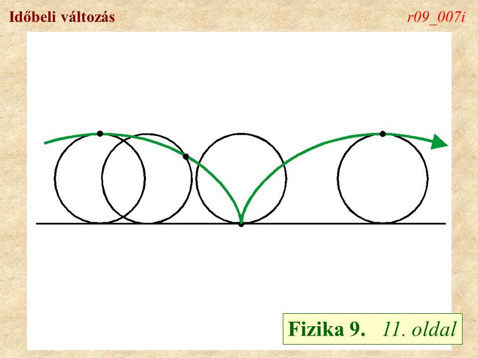 Időbeli változásr09_007i Fizika 9. 11. oldal