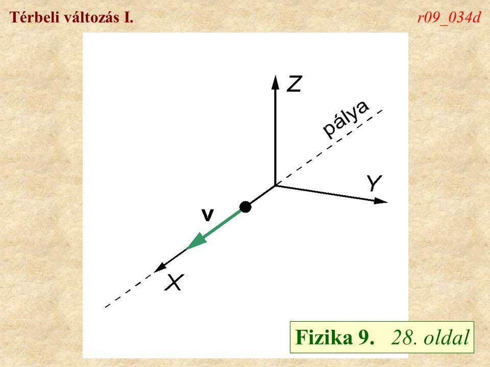 Térbeli változás I.r09_034d Fizika 9. 28. oldal