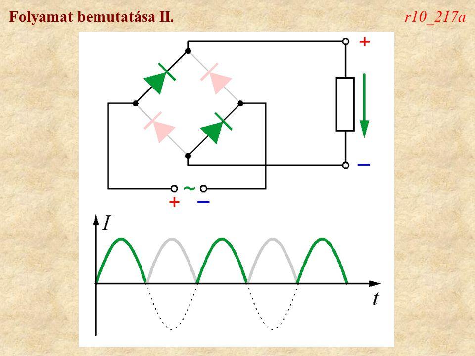 Folyamat bemutatása II.r10_217a