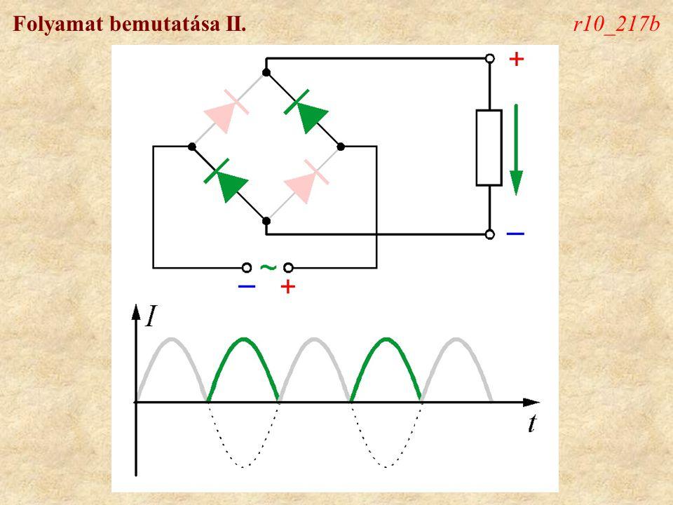 Folyamat bemutatása II.r10_217b