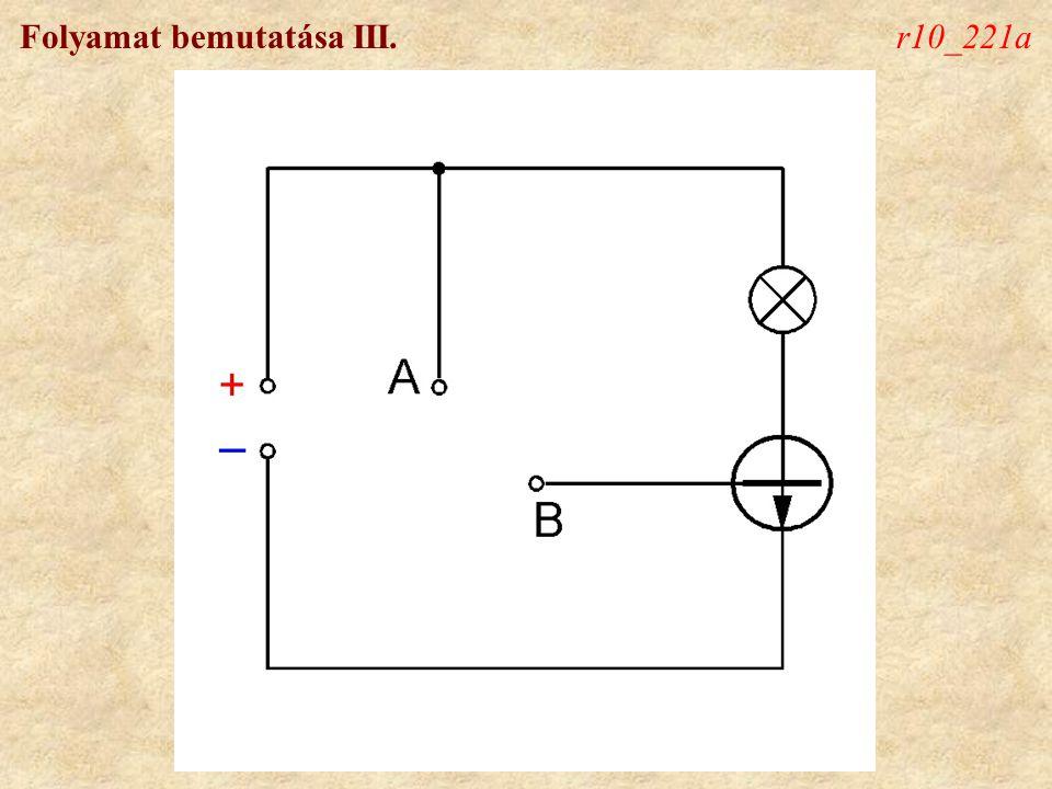 Folyamat bemutatása III.r10_221a