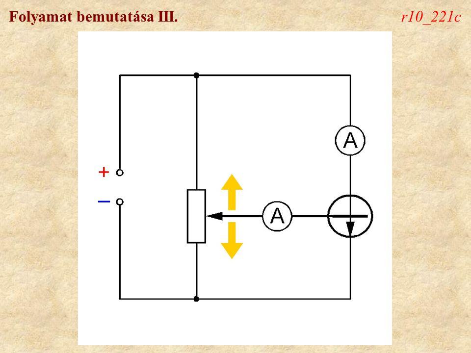 Folyamat bemutatása III.r10_221c