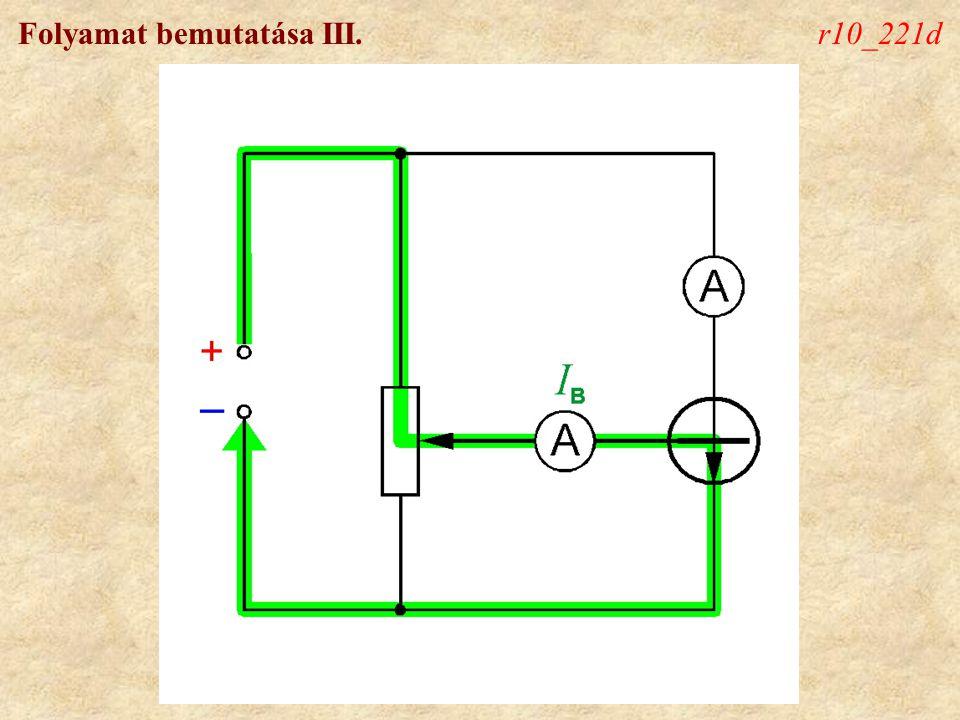 Folyamat bemutatása III.r10_221d
