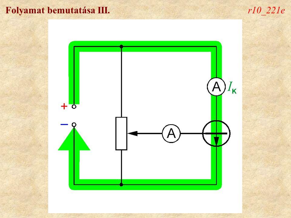 Folyamat bemutatása III.r10_221e