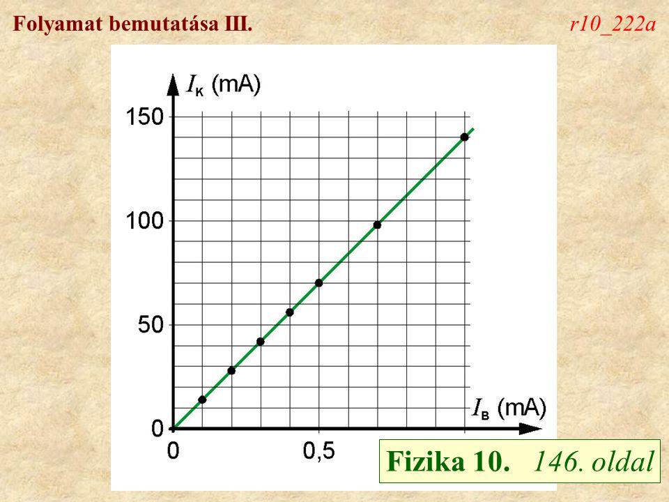 Folyamat bemutatása III.r10_222a Fizika 10. 146. oldal