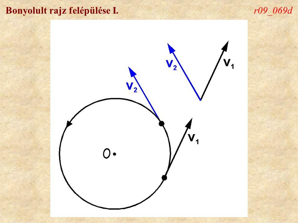 Folyamat bemutatása II.r10_217c Fizika 10. 145. oldal