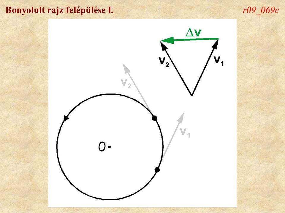 Bonyolult rajz felépülése I.r09_069f