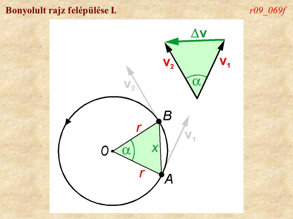 Folyamat bemutatása III.r10_221b