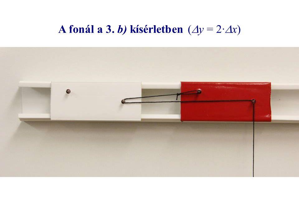 A fonál a 3. b) kísérletben (  y = 2·  x)