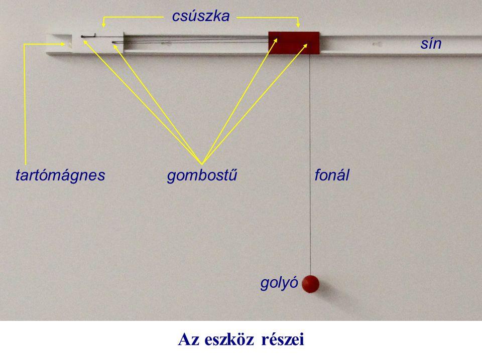 Az eszköz részei sín csúszka fonálgombostű golyó tartómágnes