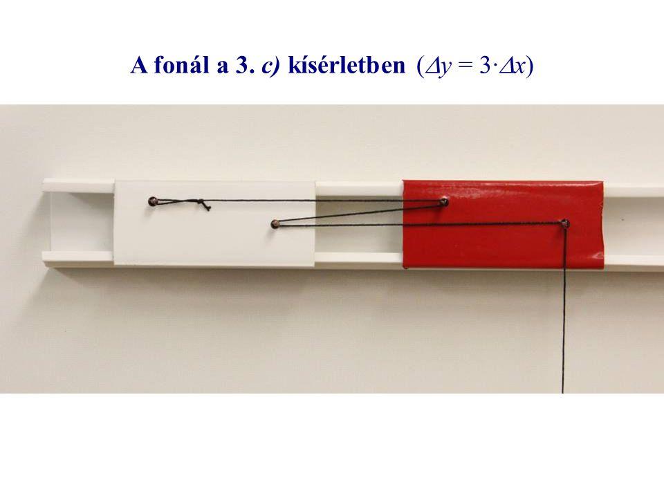 A fonál a 3. c) kísérletben (  y = 3·  x)