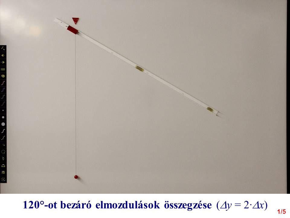 120°-ot bezáró elmozdulások összegzése (  y = 2·  x) 1/5