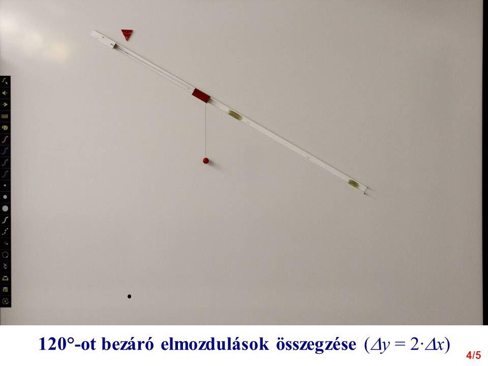 120°-ot bezáró elmozdulások összegzése (  y = 2·  x) 4/5