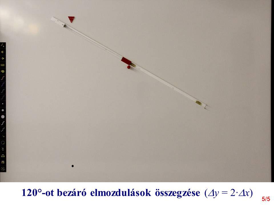 120°-ot bezáró elmozdulások összegzése (  y = 2·  x) 5/5