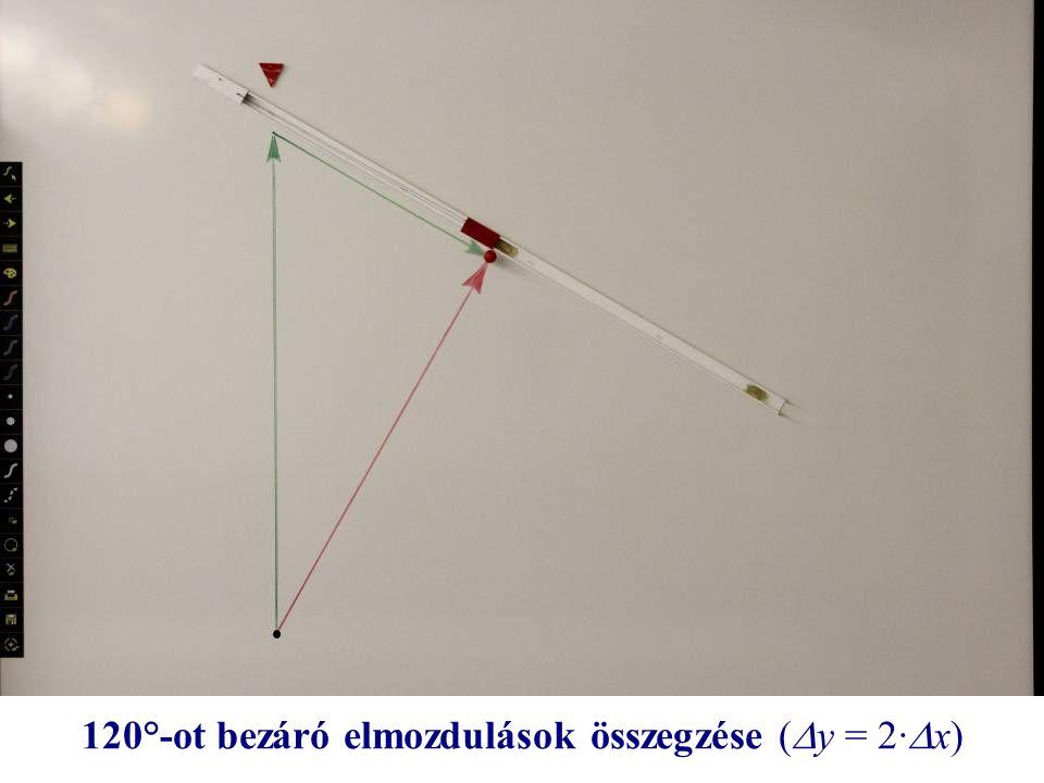 120°-ot bezáró elmozdulások összegzése (  y = 2·  x)