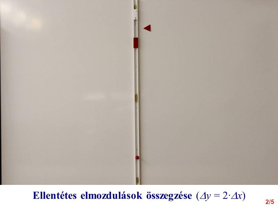 Ellentétes elmozdulások összegzése (  y = 2·  x) 2/5