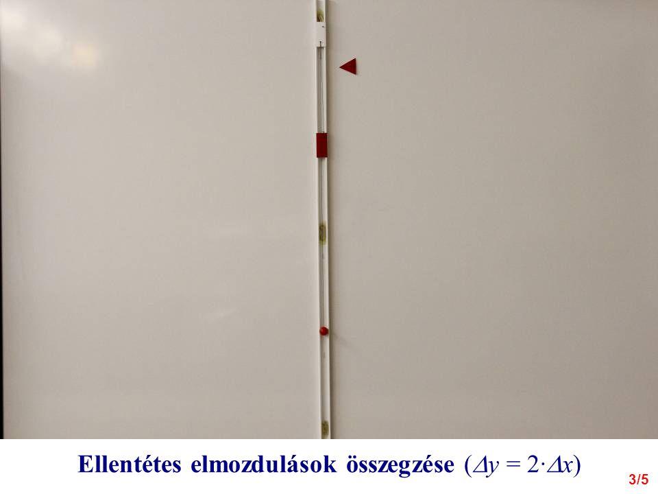Ellentétes elmozdulások összegzése (  y = 2·  x) 3/5
