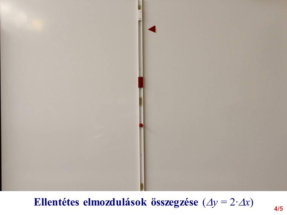 Ellentétes elmozdulások összegzése (  y = 2·  x) 4/5