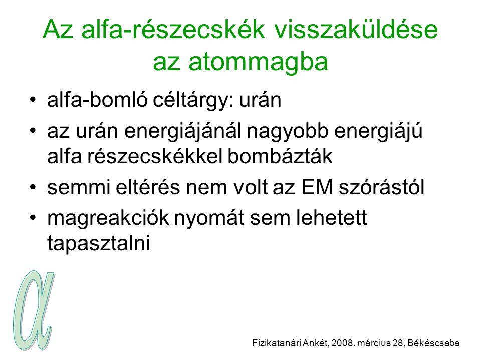 Fizikatanári Ankét, 2008. március 28, Békéscsaba Az alfa-részecskék visszaküldése az atommagba alfa-bomló céltárgy: urán az urán energiájánál nagyobb