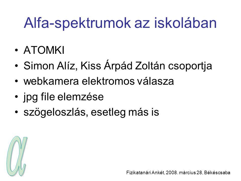 Fizikatanári Ankét, 2008. március 28, Békéscsaba Alfa-spektrumok az iskolában ATOMKI Simon Alíz, Kiss Árpád Zoltán csoportja webkamera elektromos vála