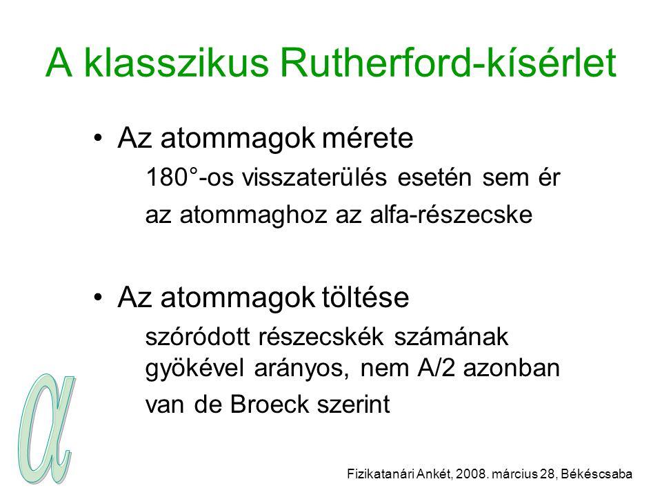 Fizikatanári Ankét, 2008. március 28, Békéscsaba A klasszikus Rutherford-kísérlet Az atommagok mérete 180°-os visszaterülés esetén sem ér az atommagho