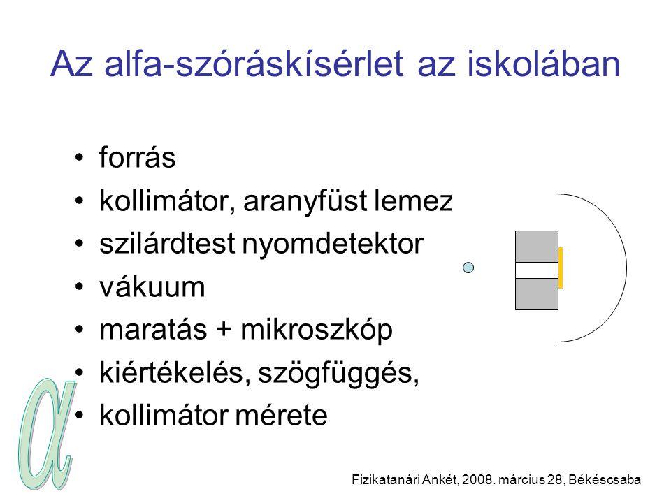 Az alfa-szóráskísérlet az iskolában forrás kollimátor, aranyfüst lemez szilárdtest nyomdetektor vákuum maratás + mikroszkóp kiértékelés, szögfüggés, k