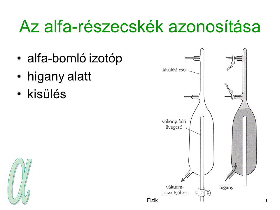Fizikatanári Ankét, 2008. március 28, Békéscsaba Az alfa-részecskék azonosítása alfa-bomló izotóp higany alatt kisülés