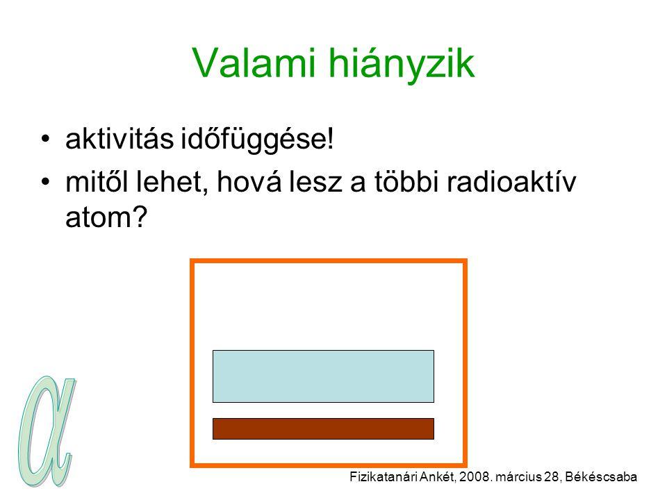 Fizikatanári Ankét, 2008. március 28, Békéscsaba Valami hiányzik aktivitás időfüggése! mitől lehet, hová lesz a többi radioaktív atom?