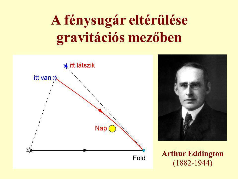 A fénysugár eltérülése gravitációs mezőben Arthur Eddington (1882-1944)
