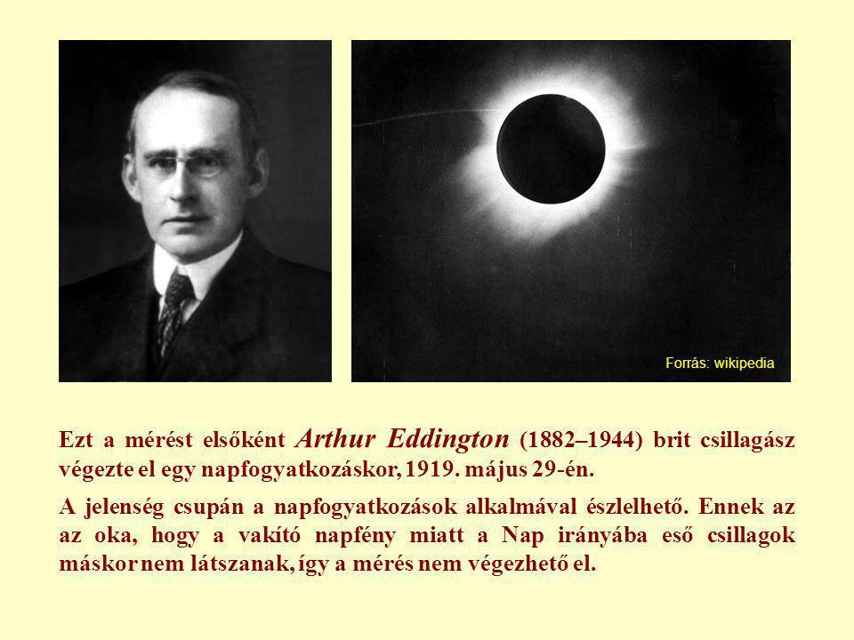 Ezt a mérést elsőként Arthur Eddington (1882–1944) brit csillagász végezte el egy napfogyatkozáskor, 1919. május 29-én. A jelenség csupán a napfogyatk