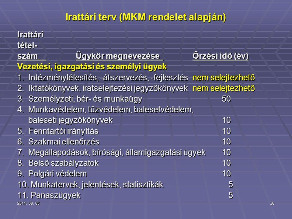 2014. 08. 05.2014. 08. 05.2014. 08. 05.30 Irattári terv (MKM rendelet alapján) Irattáritétel- számÜgykör megnevezéseŐrzési idő (év) Vezetési, igazgatá