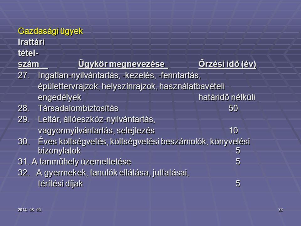 2014. 08. 05.2014. 08. 05.2014. 08. 05.33 Gazdasági ügyek Irattáritétel- számÜgykör megnevezéseŐrzési idő (év) 27. Ingatlan-nyilvántartás, -kezelés, -