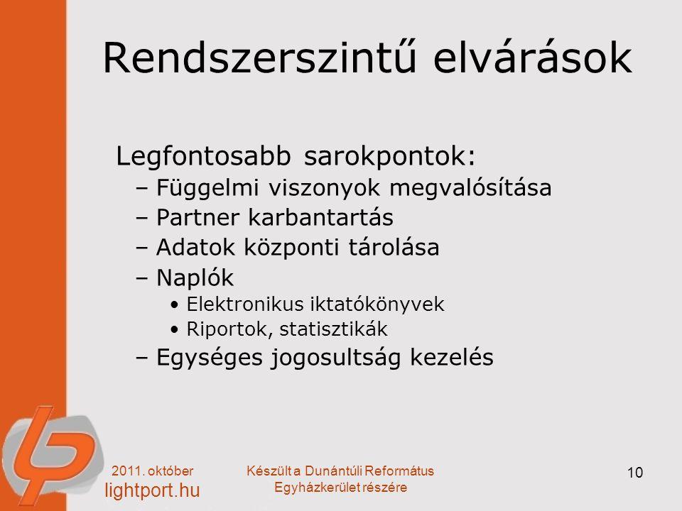 2011. október lightport.hu Készült a Dunántúli Református Egyházkerület részére 10 Rendszerszintű elvárások Legfontosabb sarokpontok: –Függelmi viszon