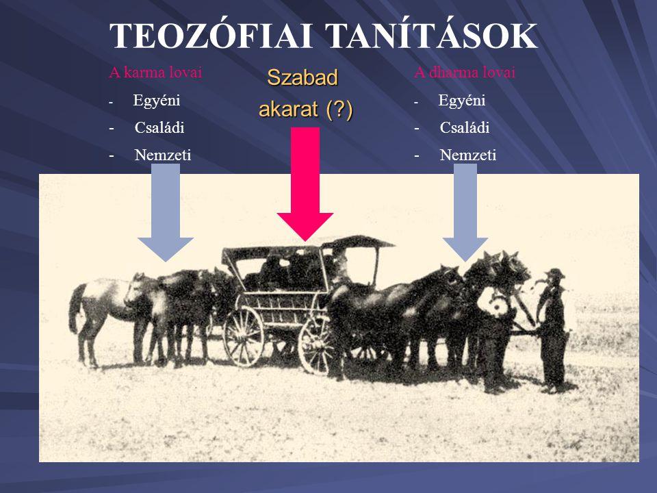TEOZÓFIAI TANÍTÁSOK A karma lovai - Egyéni - Családi - Nemzeti A dharma lovai - Egyéni - Családi - NemzetiSzabad akarat (?) akarat (?)