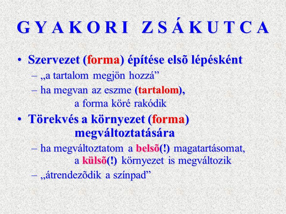 """G Y A K O R I Z S Á K U T C A Szervezet (forma) építése elsõ lépéskéntSzervezet (forma) építése elsõ lépésként –""""a tartalom megjön hozzá"""" –ha megvan a"""