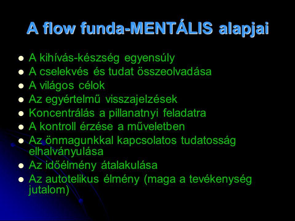 A flow funda-MENTÁLIS alapjai A kihívás-készség egyensúly A cselekvés és tudat összeolvadása A világos célok Az egyértelmű visszajelzések Koncentrálás