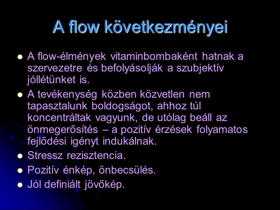 A flow következményei A flow-élmények vitaminbombaként hatnak a szervezetre és befolyásolják a szubjektív jóllétünket is. A tevékenység közben közvetl