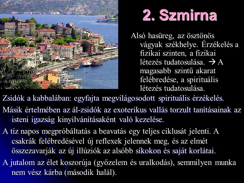2. Szmirna Zsidók a kabbalában: egyfajta megvilágosodott spirituális érzékelés. Másik értelmében az ál-zsidók az exoterikus vallás torzult tanításaina