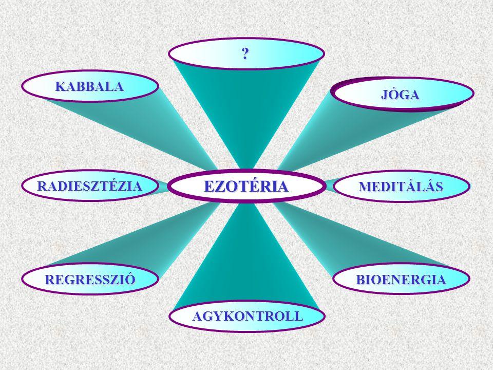 EZOTÉRIA ? AGYKONTROLL MEDITÁLÁS RADIESZTÉZIA REGRESSZIÓBIOENERGIA KABBALA JÓGA